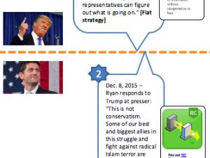 Trump v Ryan Snapshot