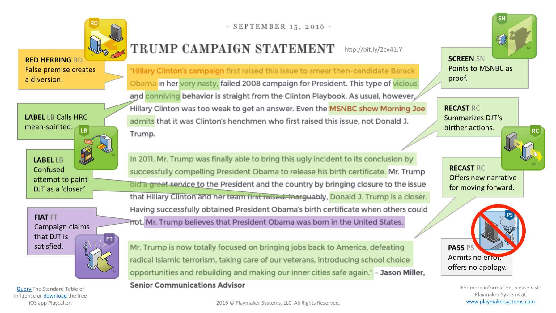 trump-birther-statement-analysis