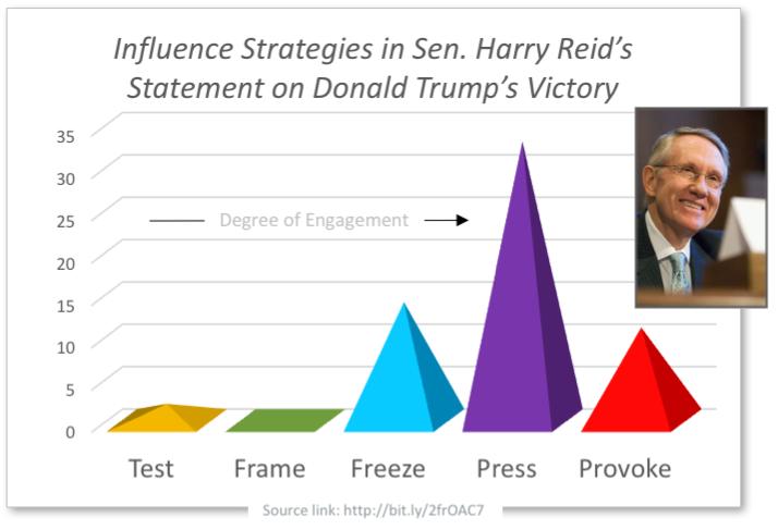 harry-reid-statement-graphic-only